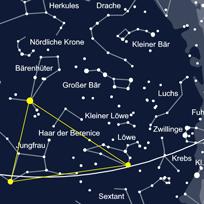 Die Sterne im März