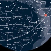 Die Sterne im April
